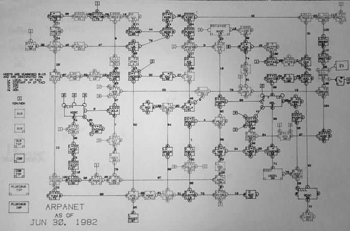 Arpanet diagram