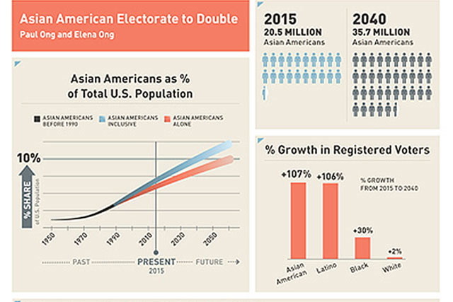 infographic - Asian American voters