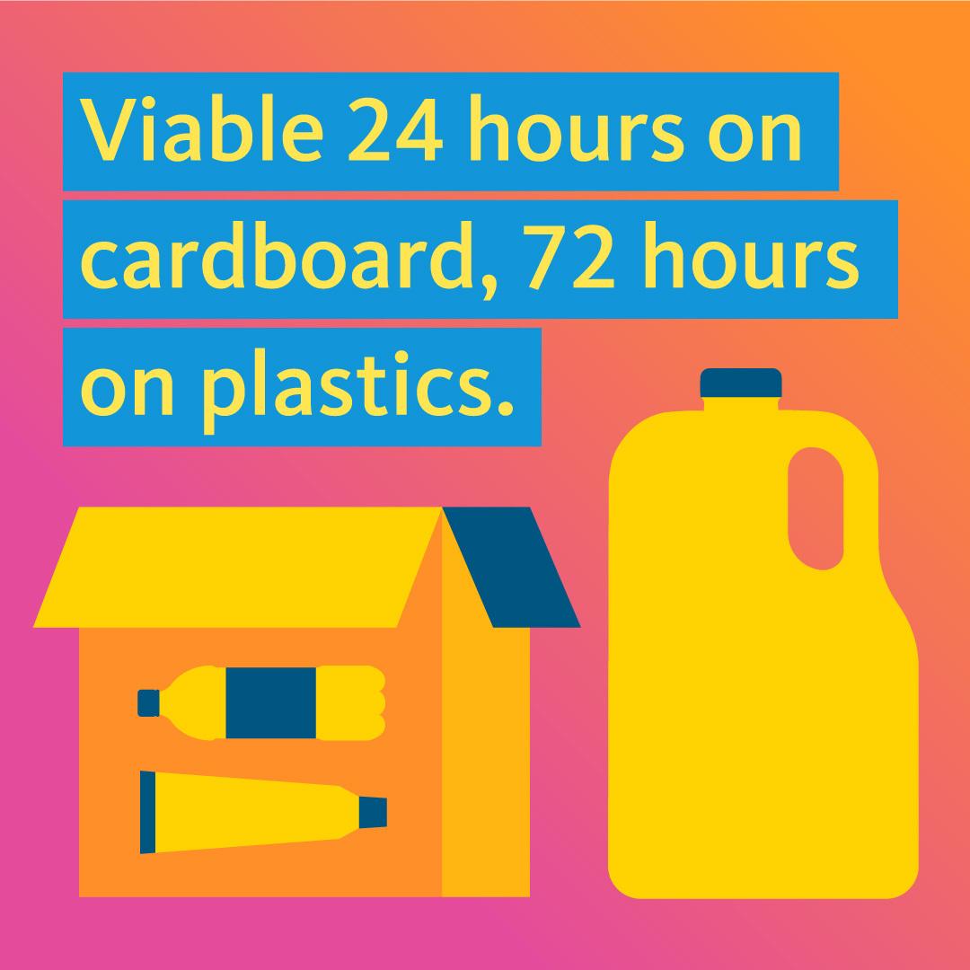 COVID-19 PSA: Viable 24 hours on cardboard, 72 hours on plastics