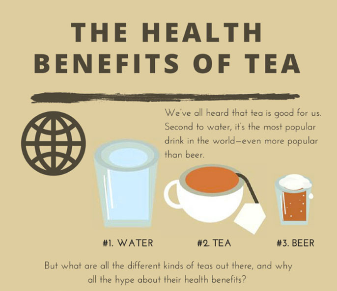UC Berkeley tea health benefits