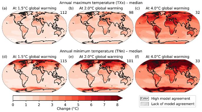 Comparison of temperatures around the globe