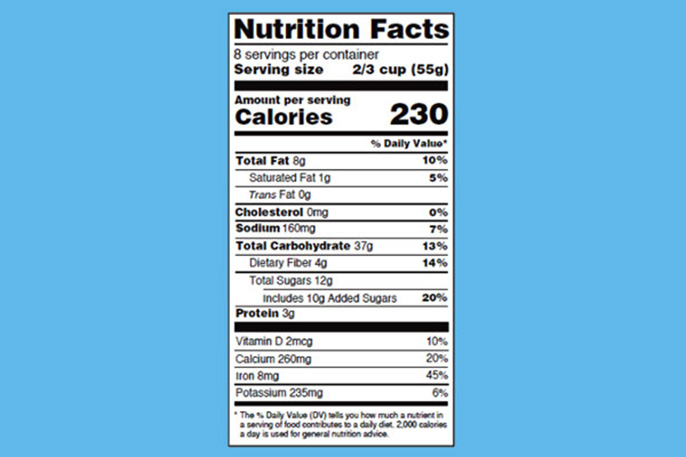 How To Read The New Nutrition Label  Things You Need To Know