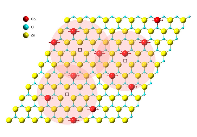 Illustration of the one-atom-thin 2D magnet