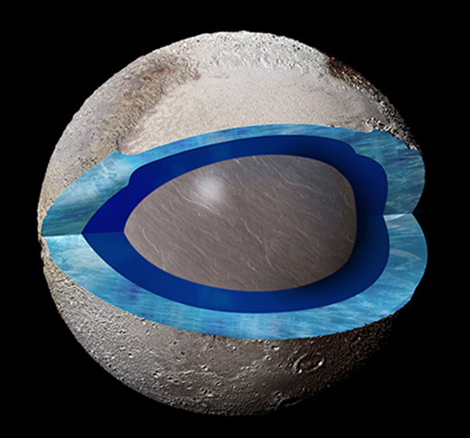 Pluto UC Santa Cruz