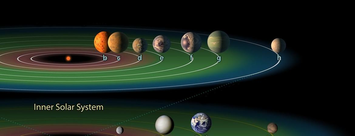 Imagery of Trappist 1
