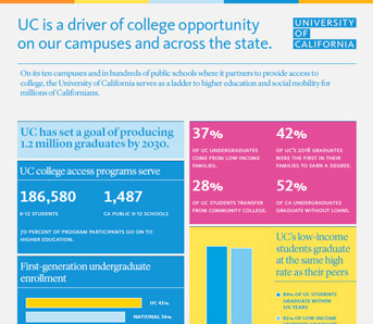 UC social mobility fact sheet