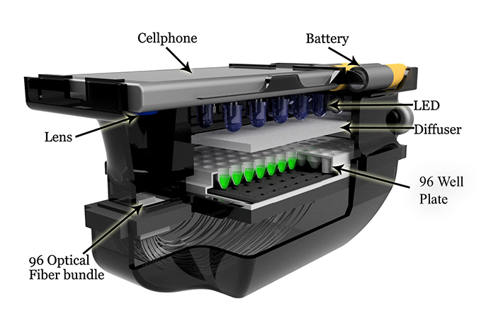 A schematic shows a smartphone and the diagnostic attachment for antimicrobial susceptibility testing.