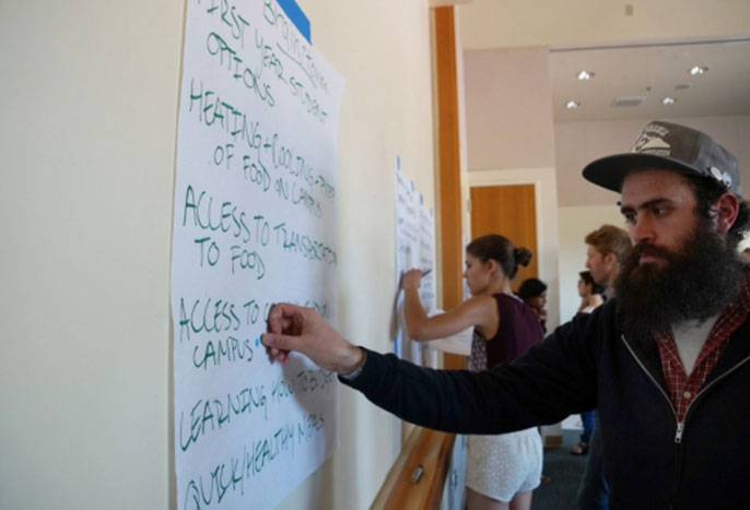 The UCSB Campus Food Justice Forum invited students, staff, faculty and community members to air their concerns about the campus food system and to pose potential solutions. - See more at: http://www.news.ucsb.edu/2015/015324/tackling-food-insecurity#stha